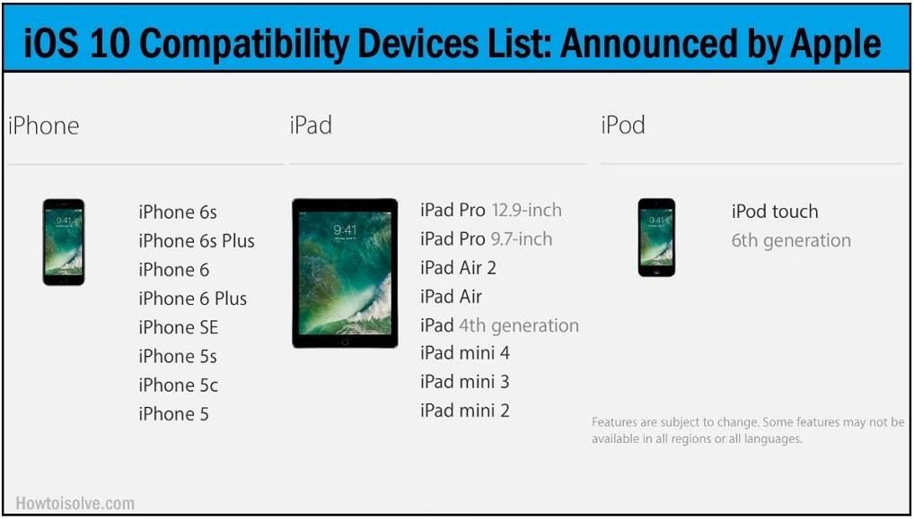 iOS 10 Compatibility Devices List Supported iPhone, iPad and iPod touch