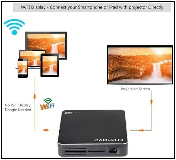 Best portable ipad projector 2016 built in wi fi for Best palm projector 2016