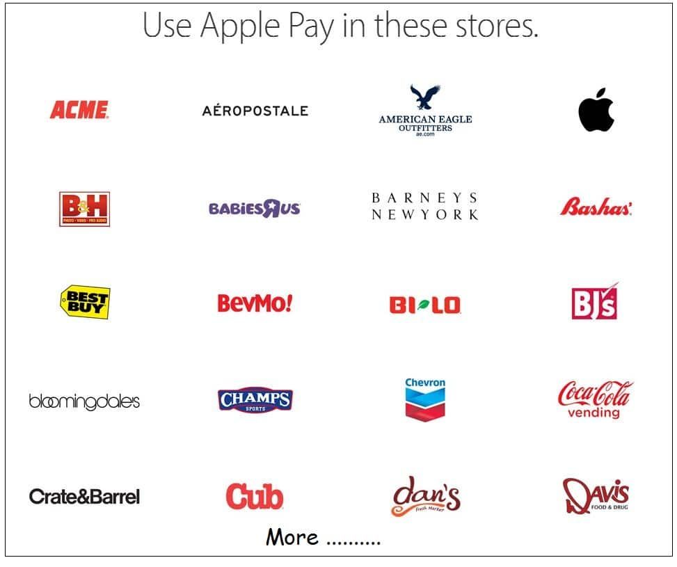 Apple pay supported banks and Retail Store