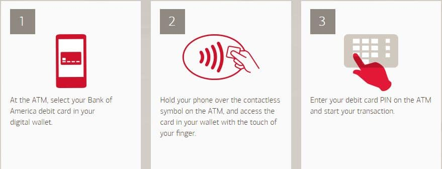 How to use Apple Pay on ATM