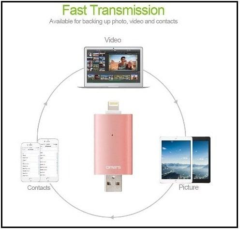Omars best external hard drive for iPhone 7 Plus, iPhone 7, iPad Pro