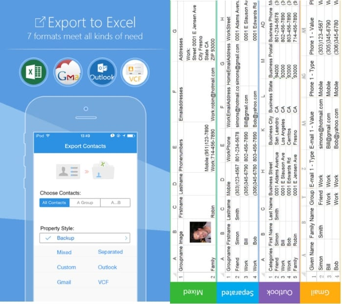 4 SA Contacts for import or export