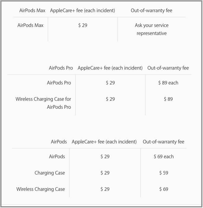 Стоимость покупки или замены AirPods в ближайшем магазине Apple