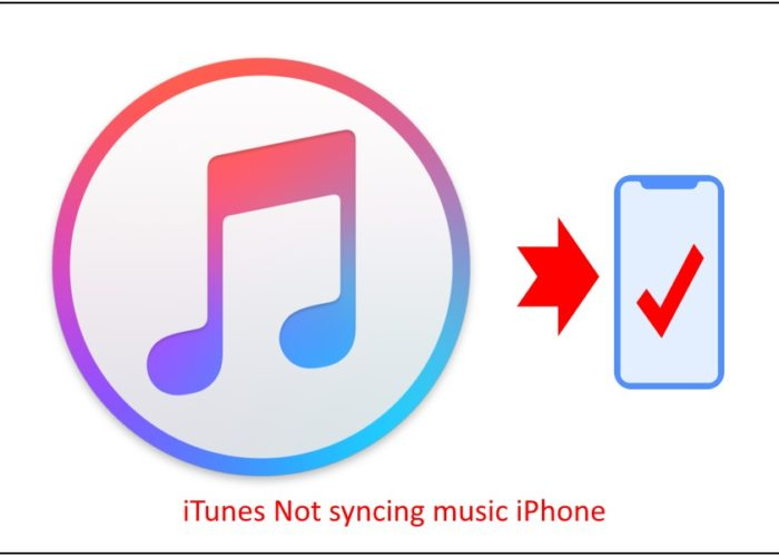 1 Fixed copy or Sync Music to iPhone usinf iTunes on Mac or PC