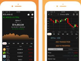 Best Cryptocurrency Apps for iPhone iPad