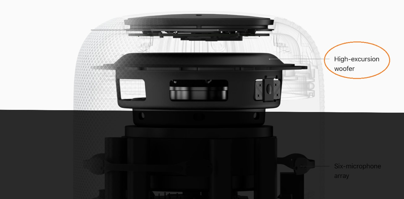 HomePod Woofer All about HomePod High Excursion woofer