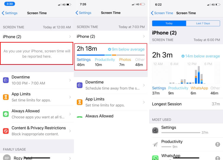 4 Screen Time Graph Report on iPhone in iOS 12