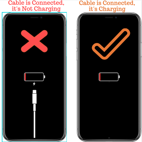 How to Know iPhone is Charging or Not? on iPhone XS Max
