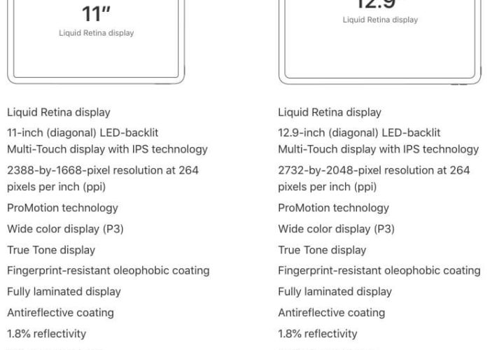 11 inch ipad pro vs 12.9 inch iPad pro difference