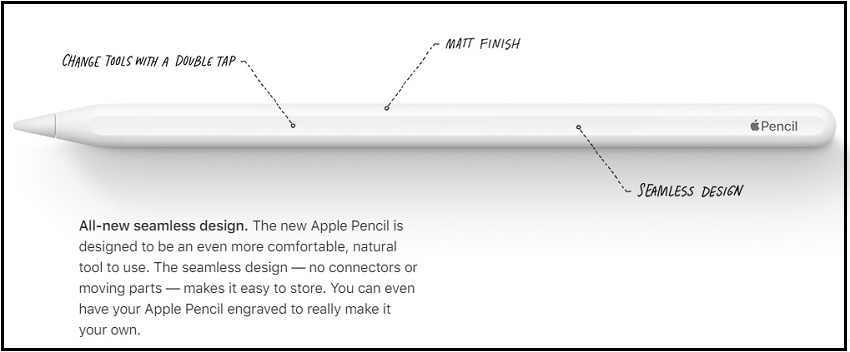 Apple Pencil 2 Gestures control