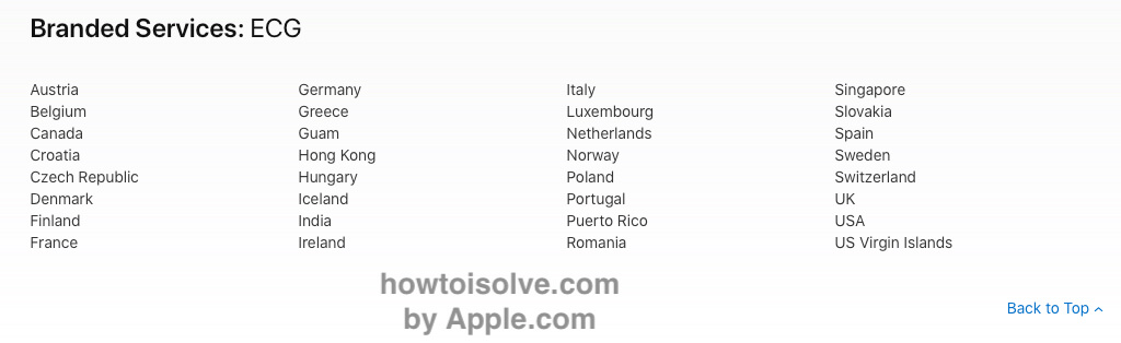 Apple Watch ECG Supported Countries Full List - Updated