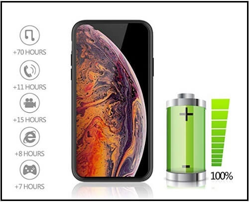 sports shoes 25d44 4d461 Best iPhone XS Max Battery Cases in 2019:You should Buy Phone Case