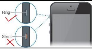 iPhone SE ringer switch turn on mode
