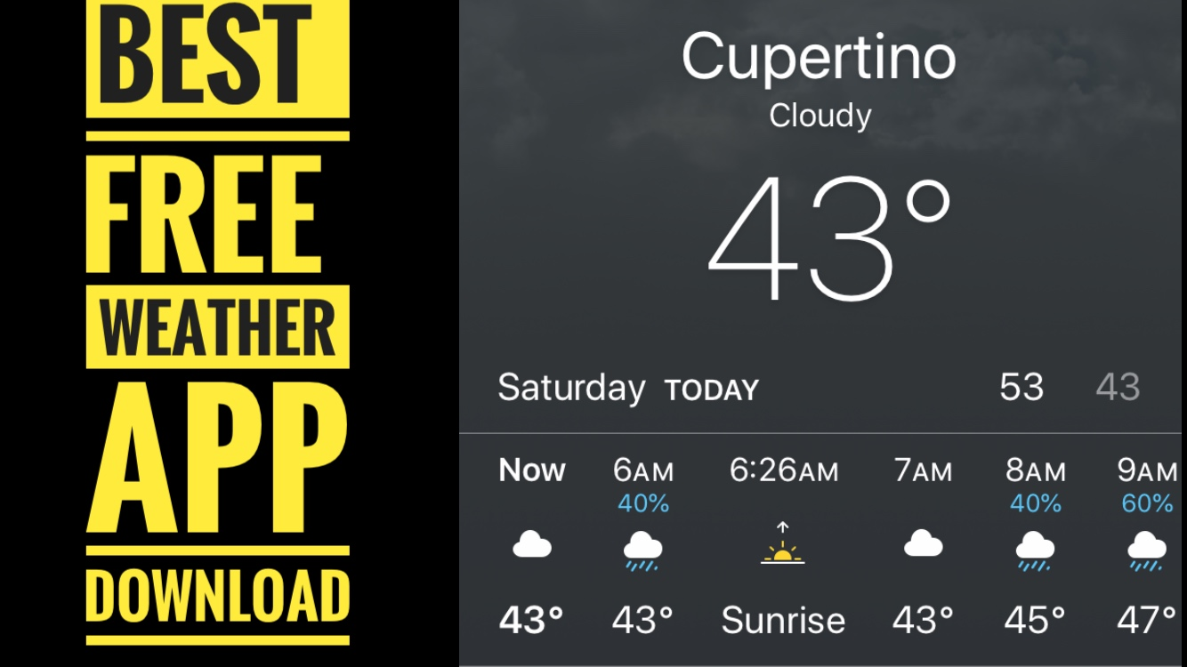 5 Best Weather Apps for iPhone XS Max, iPhone XS, iPhone XR
