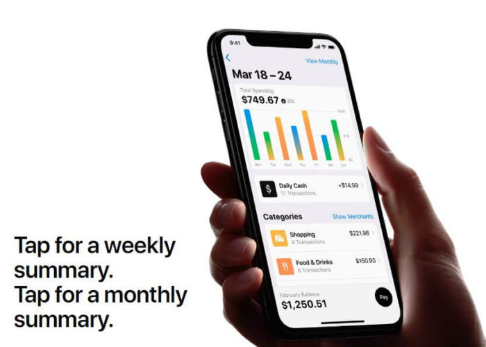 Apple Card Benefits and Offer, Image Source: https://www.apple.com/apple-card/how-it-works/