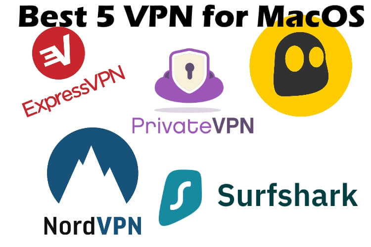 Best VPN Apps for Mac OS