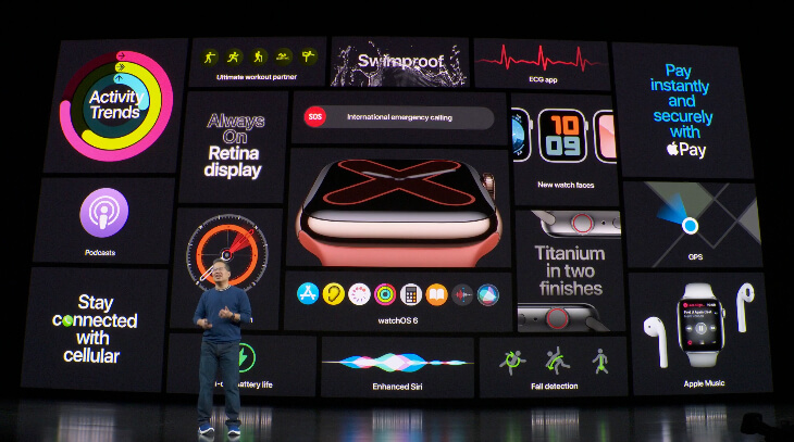 Apple Watch Features added in Apple Watch 5-2