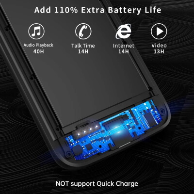 NEWDERY 3200mAh Premium Battery Case for iPhone SE 2020
